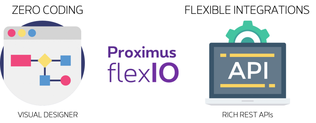 Proximus FlexIO : CPaaS with APIs and Visual Designer